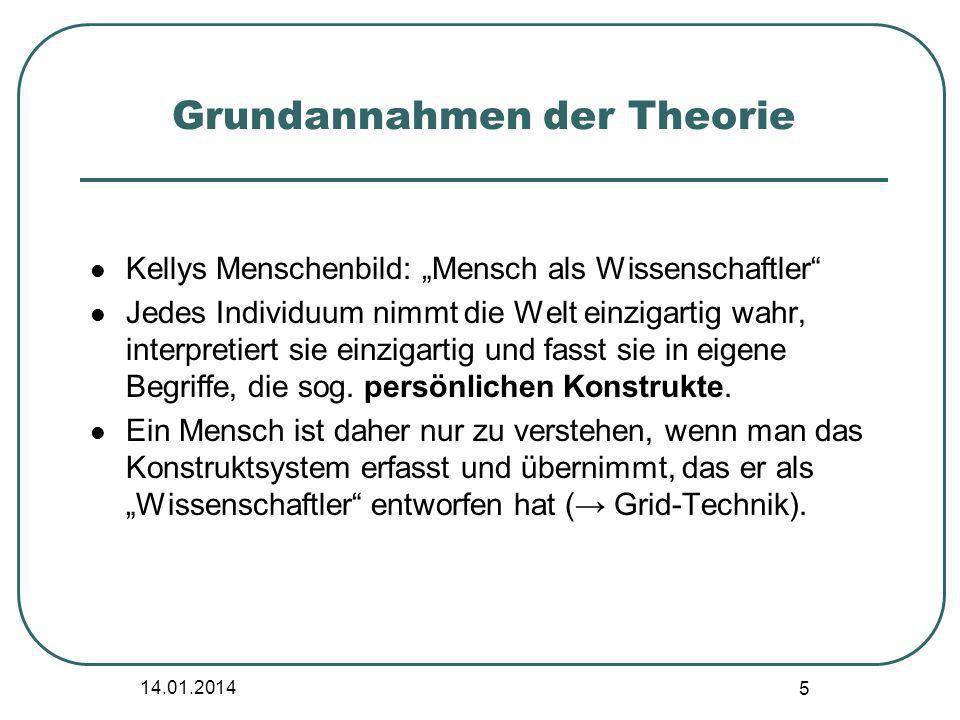 Grundannahmen der Theorie