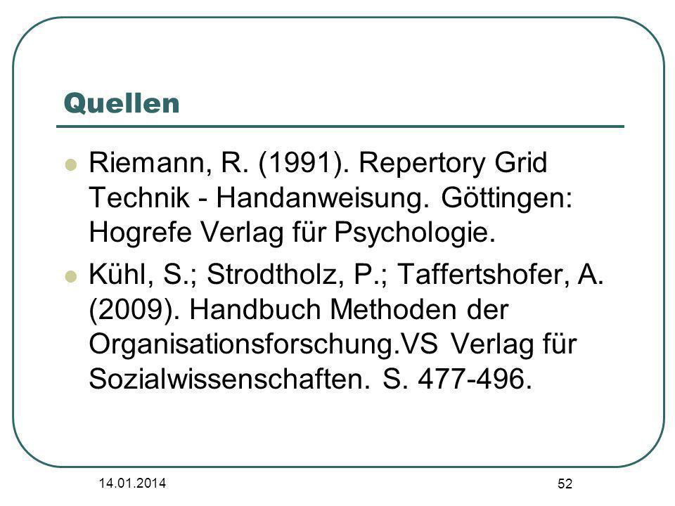 Quellen Riemann, R. (1991). Repertory Grid Technik - Handanweisung. Göttingen: Hogrefe Verlag für Psychologie.