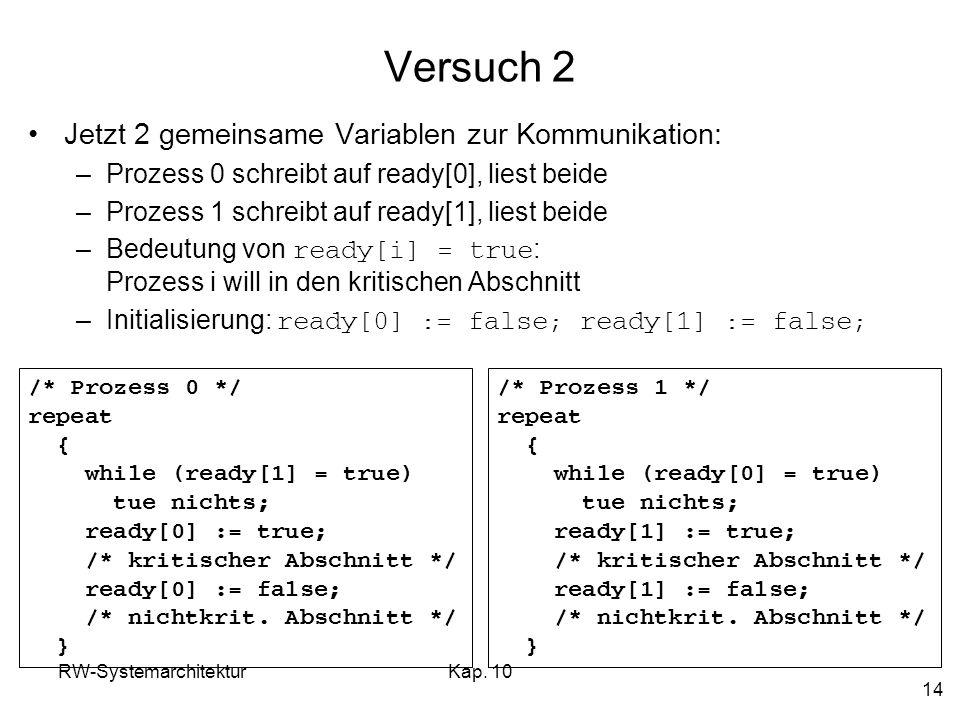 Versuch 2 Jetzt 2 gemeinsame Variablen zur Kommunikation: