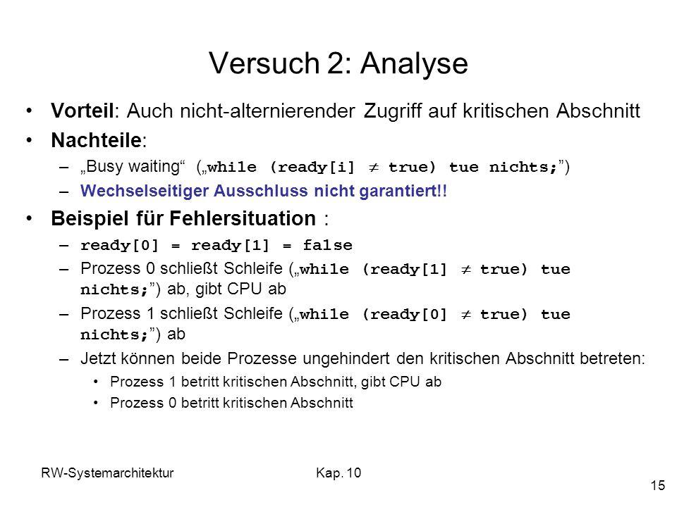 Versuch 2: Analyse Vorteil: Auch nicht-alternierender Zugriff auf kritischen Abschnitt. Nachteile: