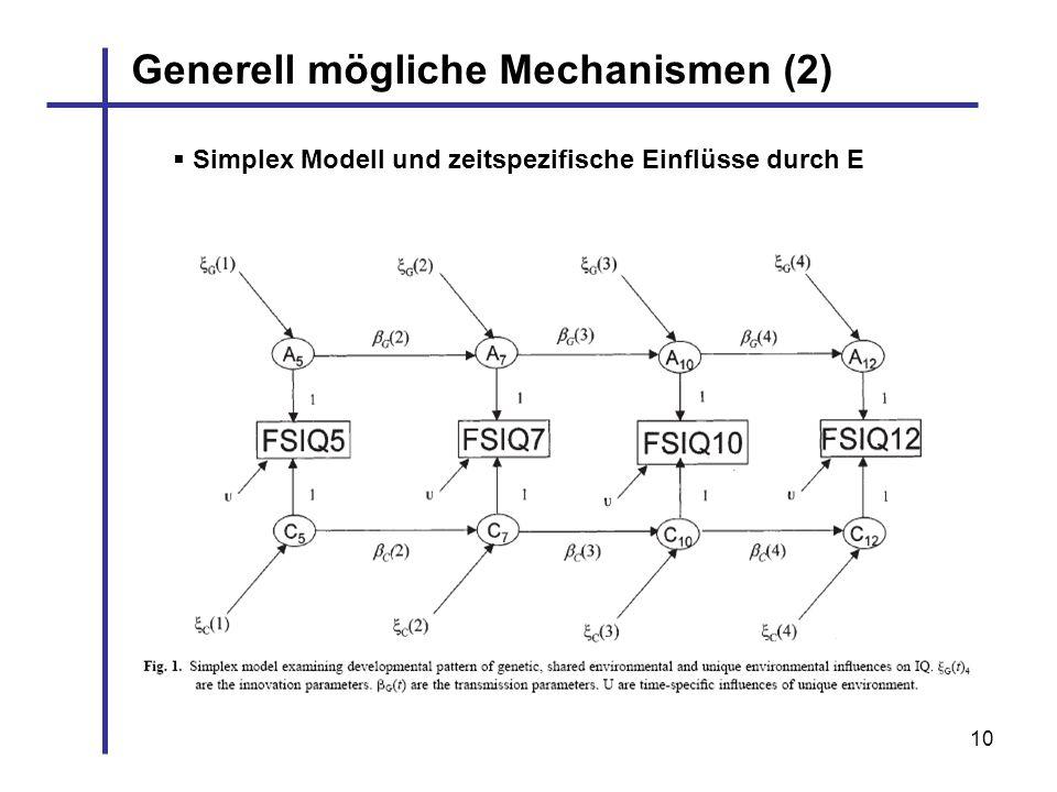 Generell mögliche Mechanismen (2)