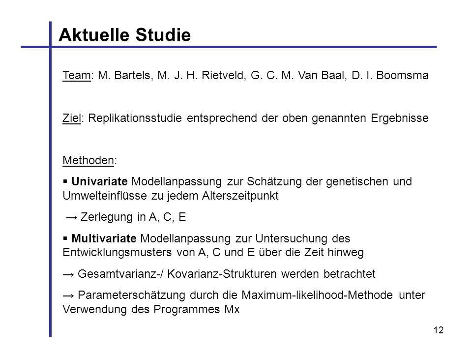 Aktuelle Studie Team: M. Bartels, M. J. H. Rietveld, G. C. M. Van Baal, D. I. Boomsma.