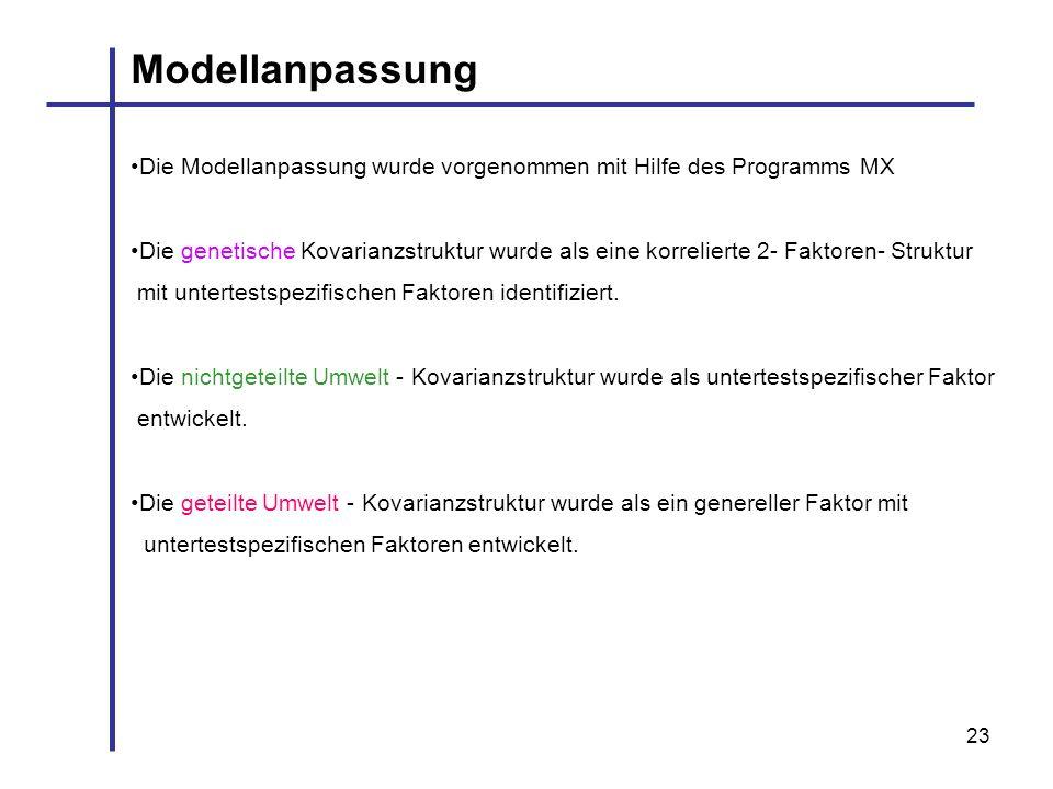 Modellanpassung Die Modellanpassung wurde vorgenommen mit Hilfe des Programms MX.