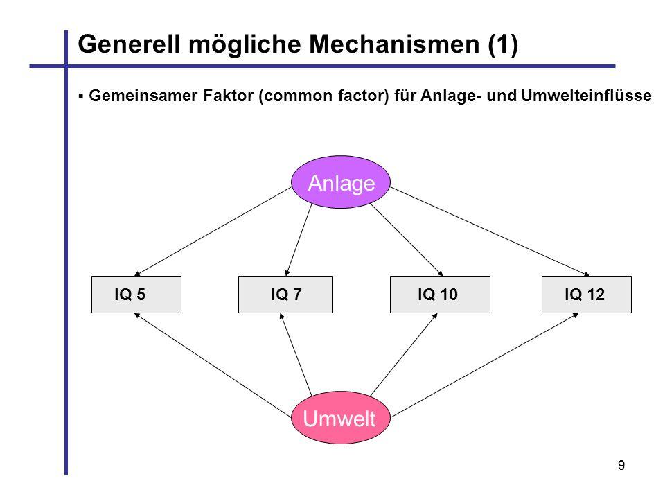 Generell mögliche Mechanismen (1)
