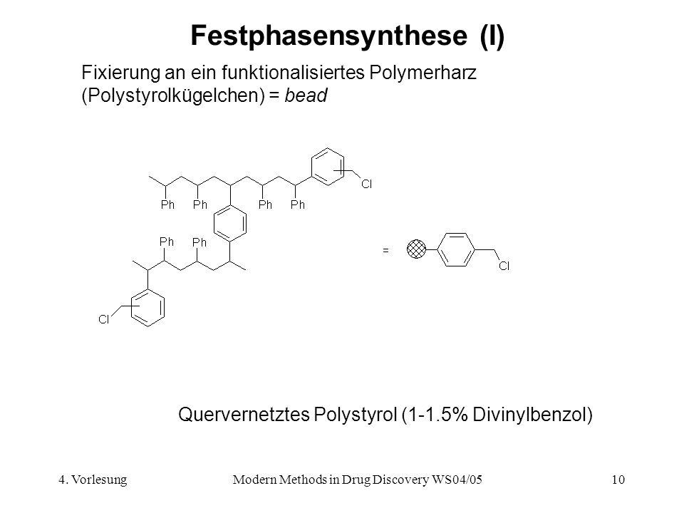 Festphasensynthese (I)