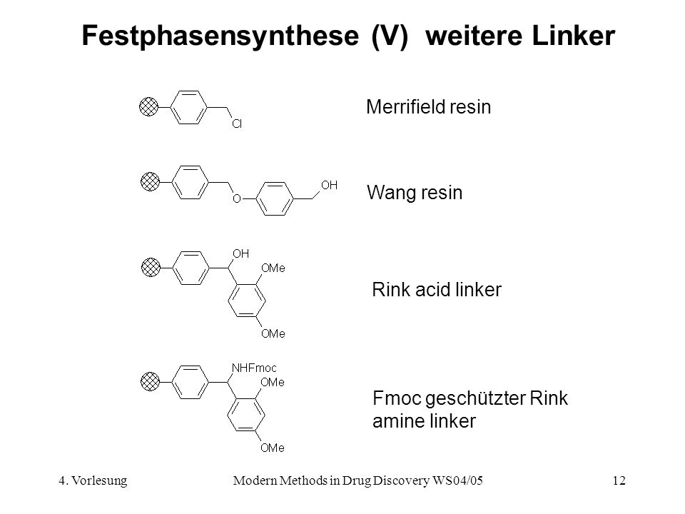 Festphasensynthese (V) weitere Linker