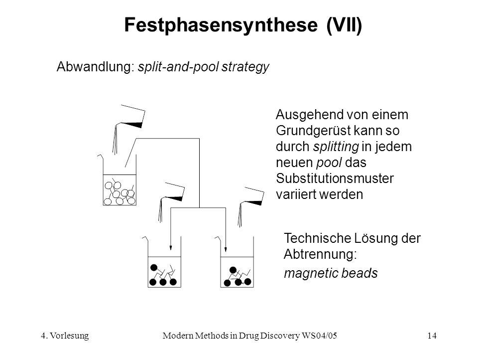 Festphasensynthese (VII)