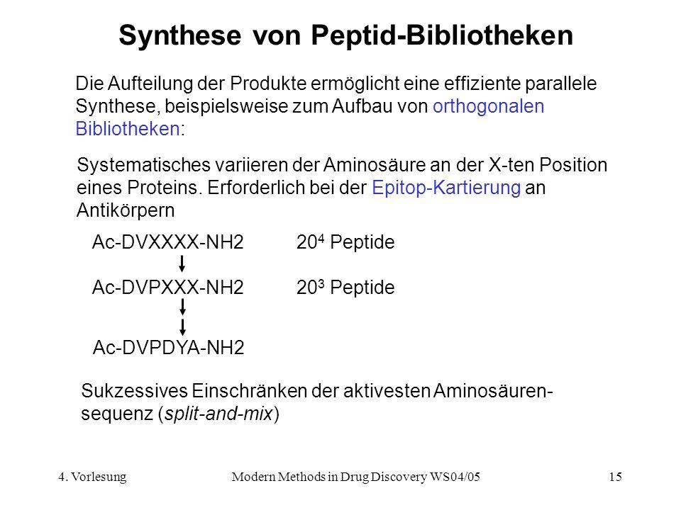 Synthese von Peptid-Bibliotheken