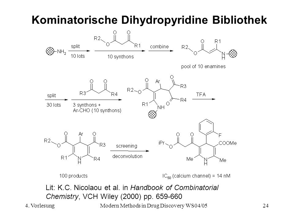 Kominatorische Dihydropyridine Bibliothek