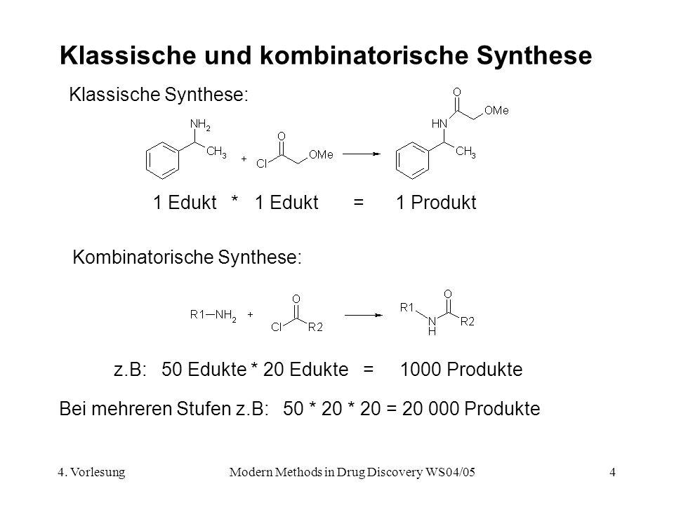 Klassische und kombinatorische Synthese