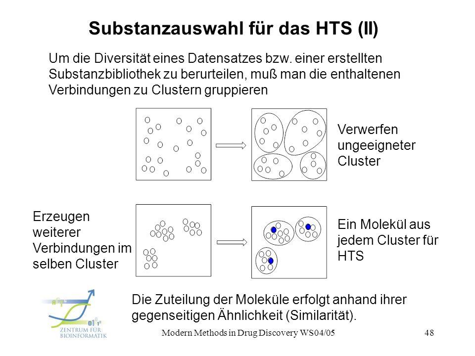 Substanzauswahl für das HTS (II)