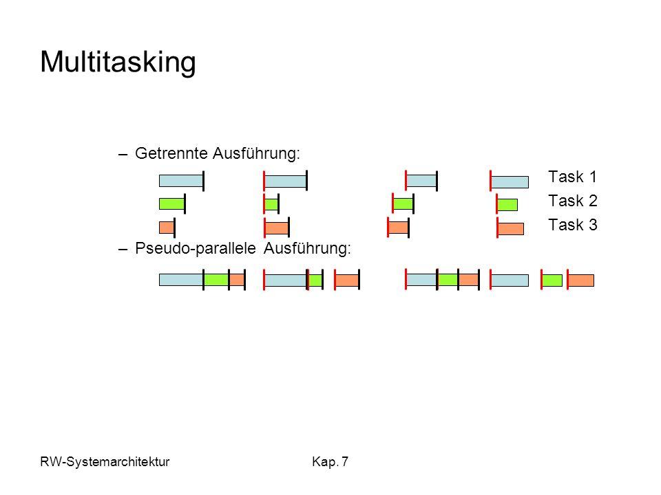 Multitasking Getrennte Ausführung: Task 1 Task 2 Task 3