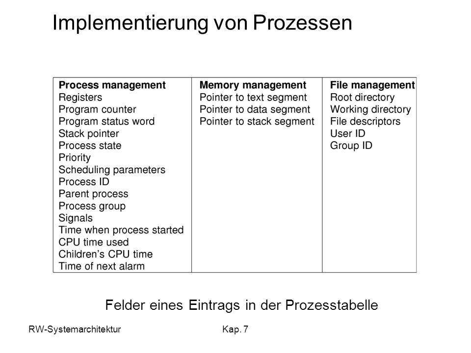 Implementierung von Prozessen