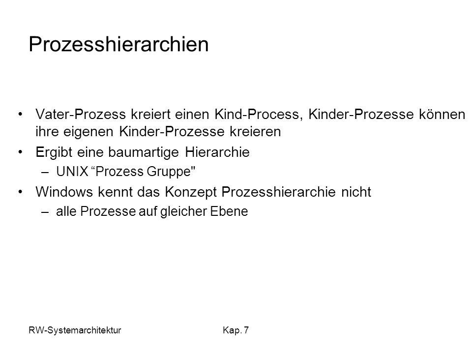 ProzesshierarchienVater-Prozess kreiert einen Kind-Process, Kinder-Prozesse können ihre eigenen Kinder-Prozesse kreieren.