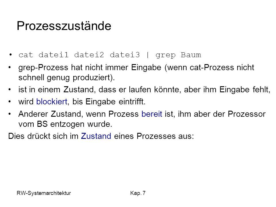 Prozesszustände cat datei1 datei2 datei3 | grep Baum