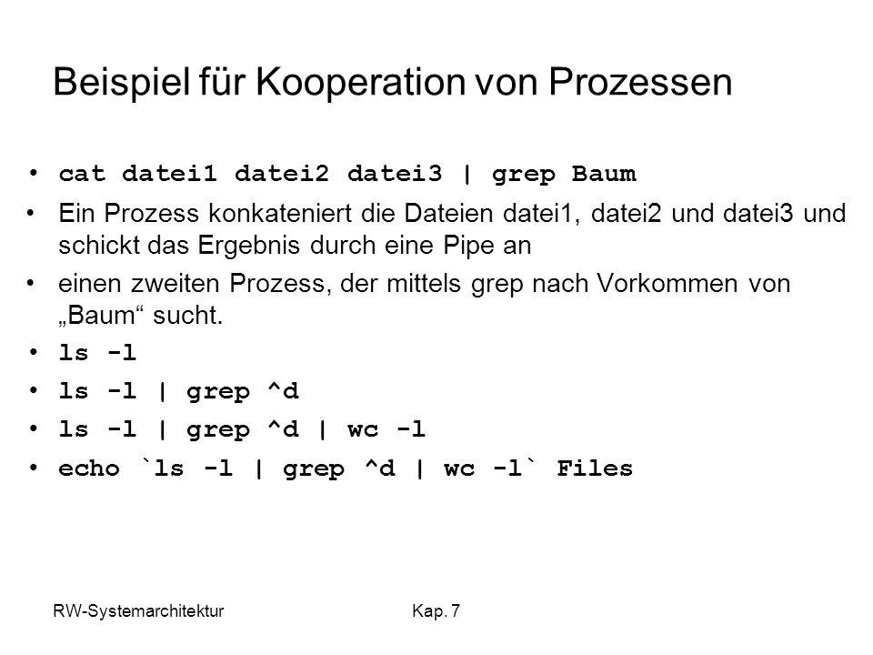 Beispiel für Kooperation von Prozessen