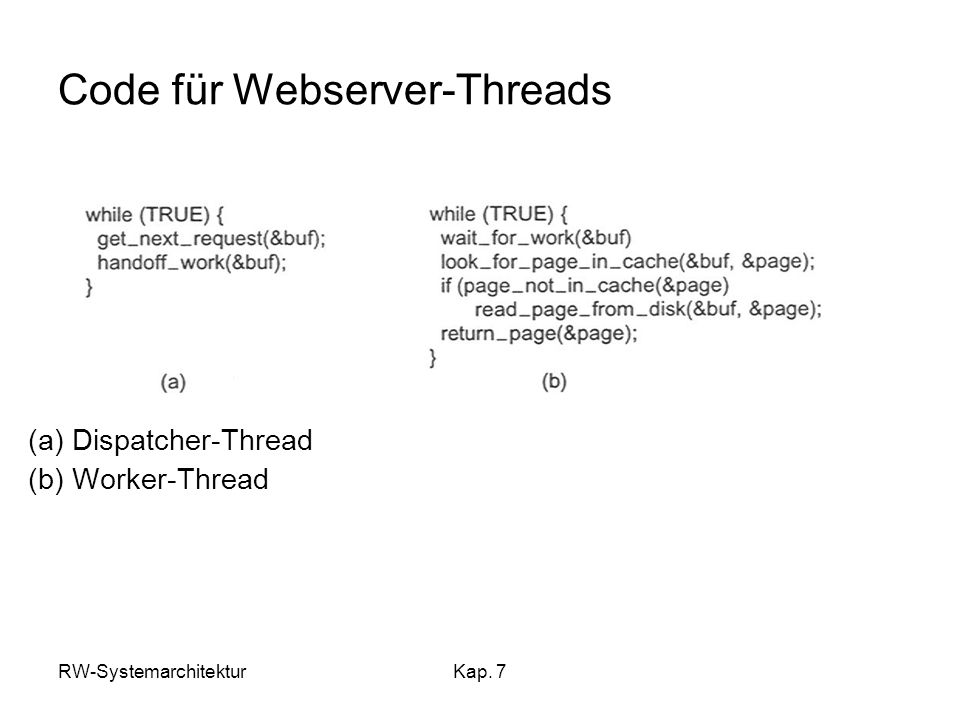 Code für Webserver-Threads