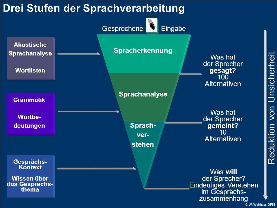Drei Stufen der Sprachverarbeitung
