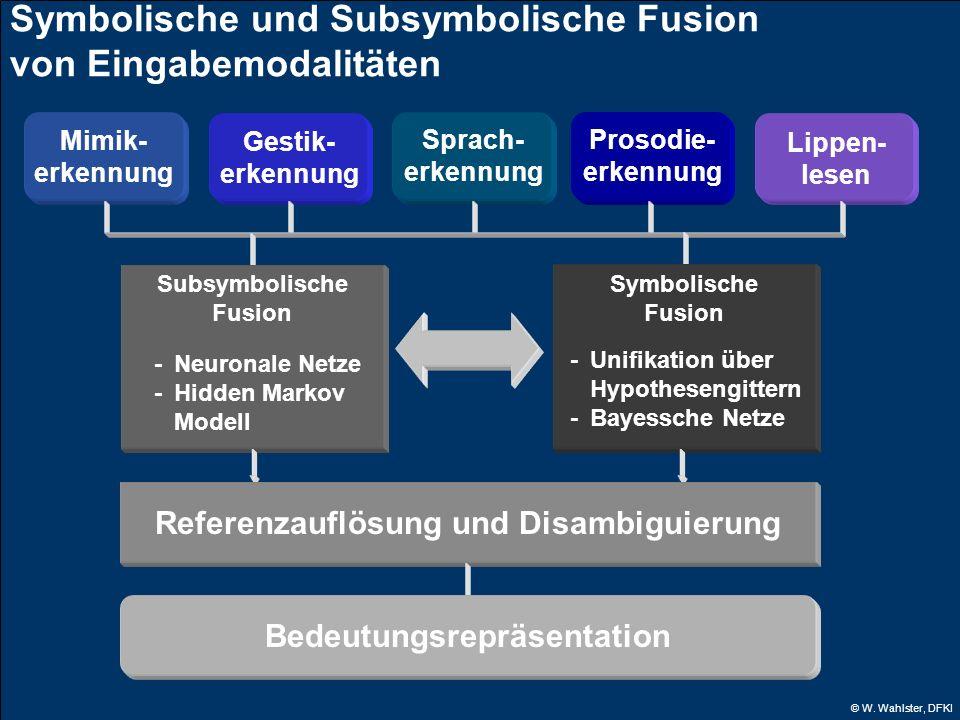 Symbolische und Subsymbolische Fusion von Eingabemodalitäten