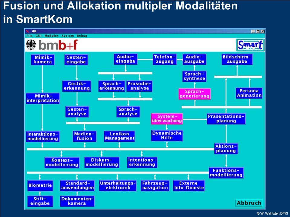 Fusion und Allokation multipler Modalitäten in SmartKom