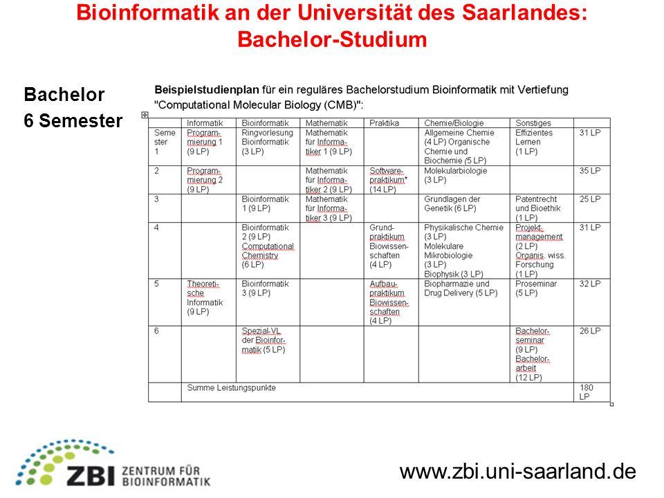 organisationsmanagement uni sb