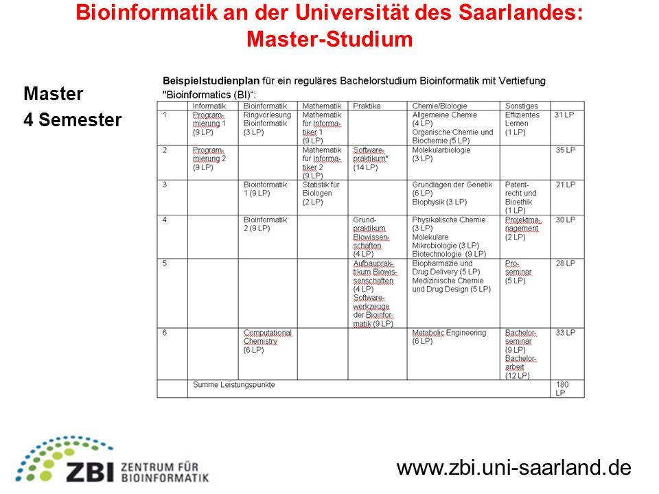 Bioinformatik an der Universität des Saarlandes: Master-Studium
