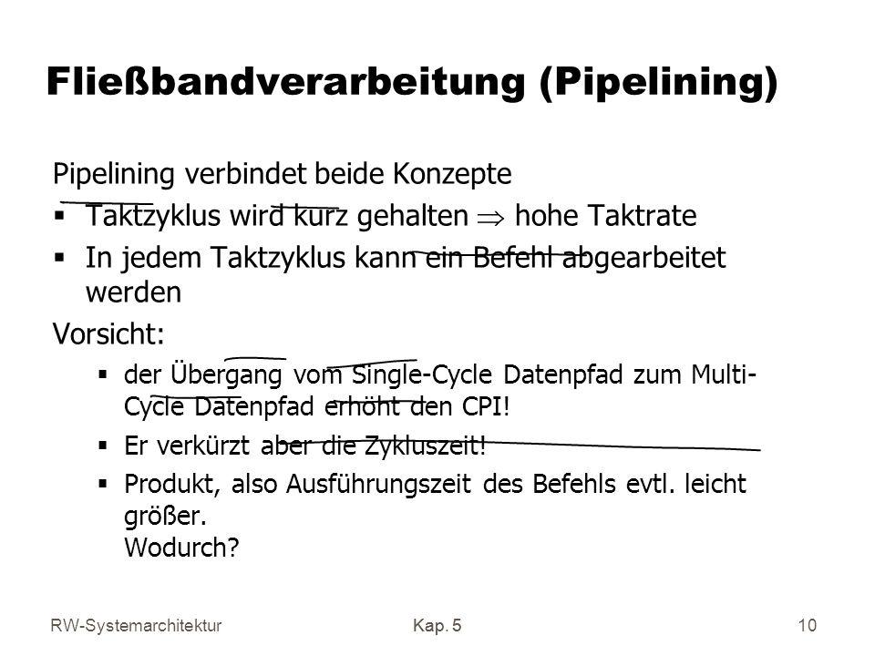 Fließbandverarbeitung (Pipelining)
