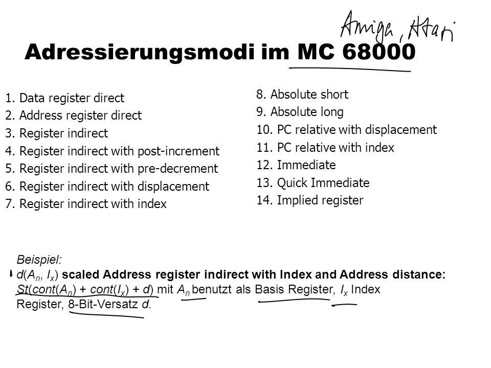 Adressierungsmodi im MC 68000