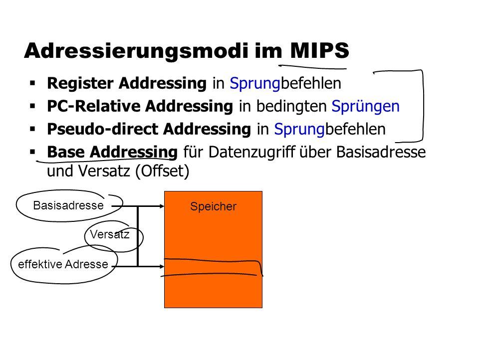 Adressierungsmodi im MIPS