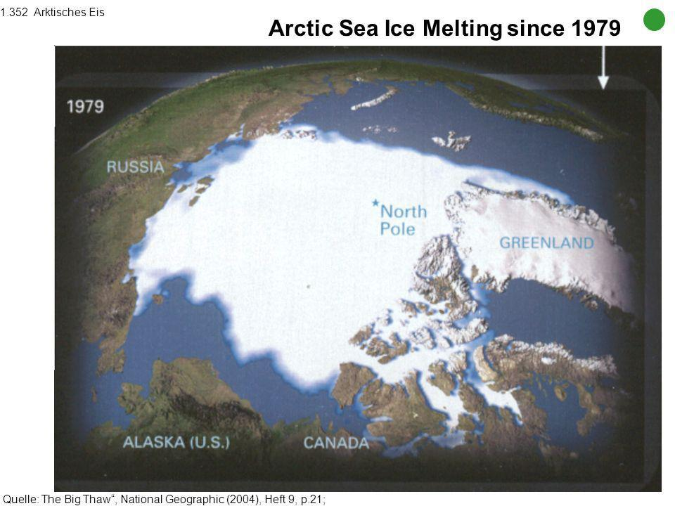 Arctic Sea Ice Melting since 1979