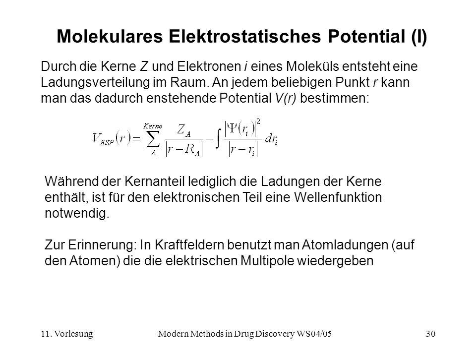 Molekulares Elektrostatisches Potential (I)