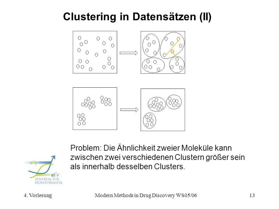 Clustering in Datensätzen (II)
