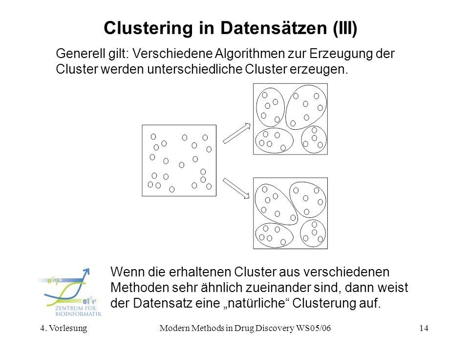 Clustering in Datensätzen (III)