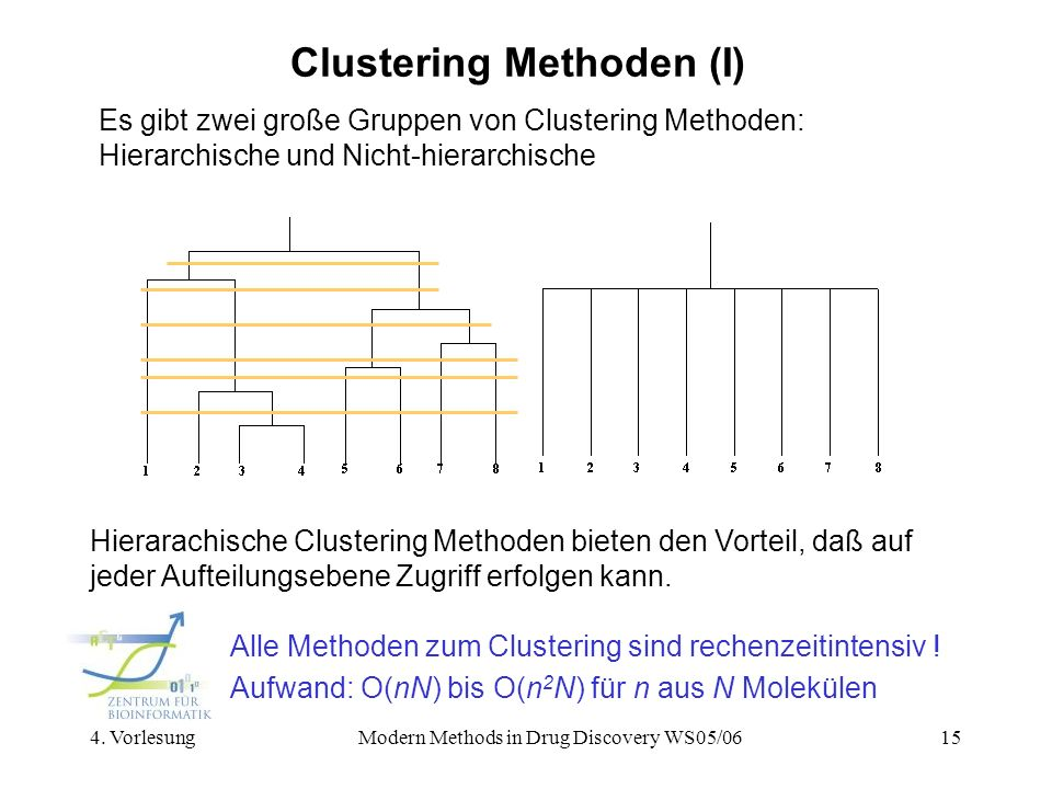 Clustering Methoden (I)