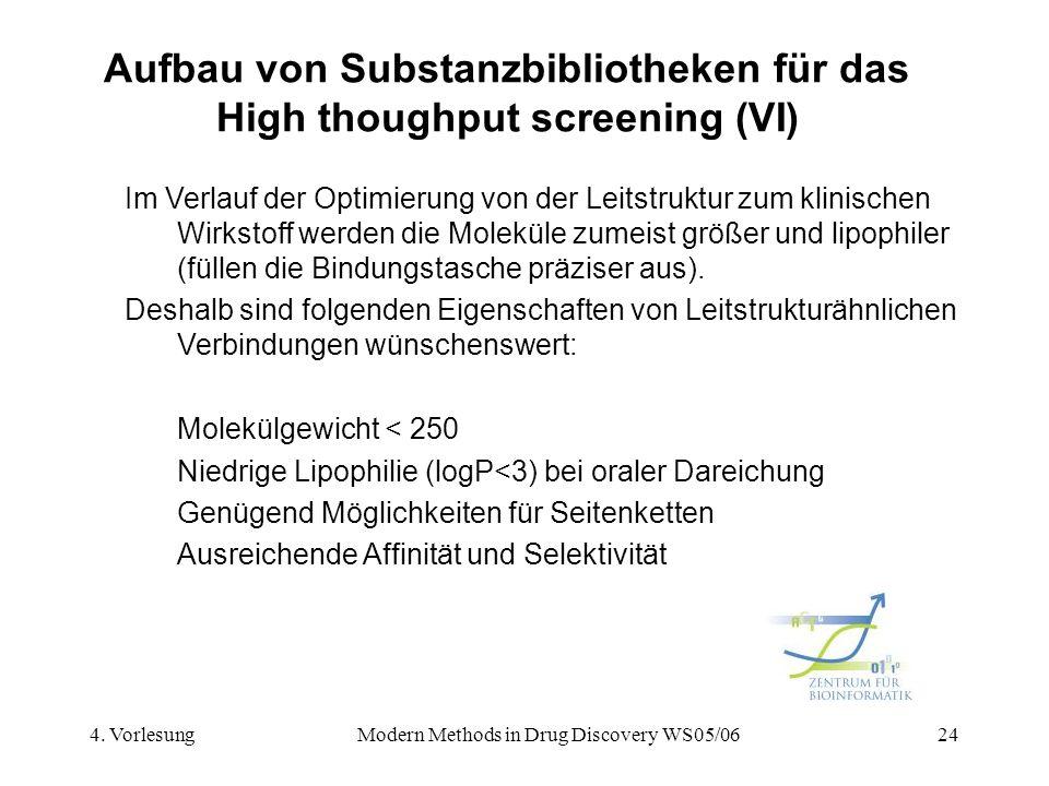 Aufbau von Substanzbibliotheken für das High thoughput screening (VI)