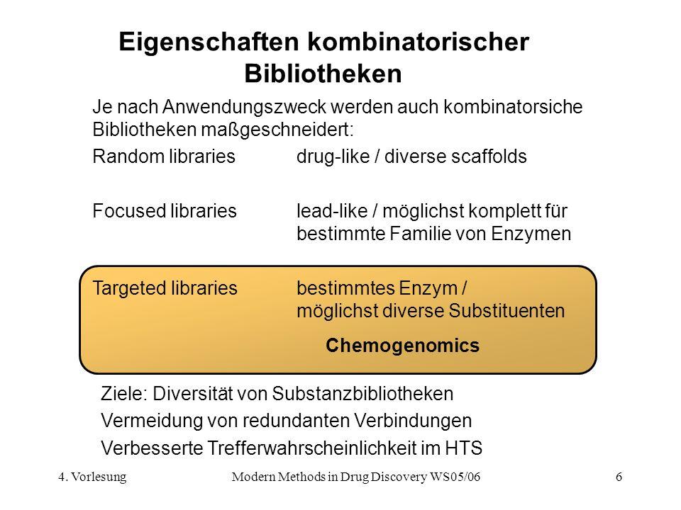Eigenschaften kombinatorischer Bibliotheken