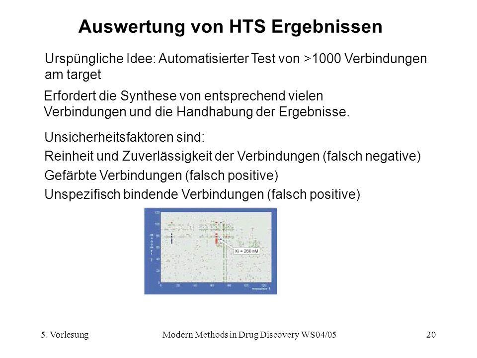 Auswertung von HTS Ergebnissen