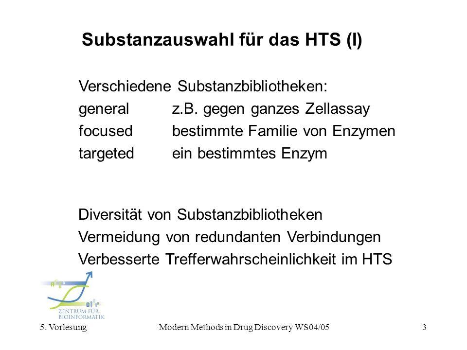 Substanzauswahl für das HTS (I)