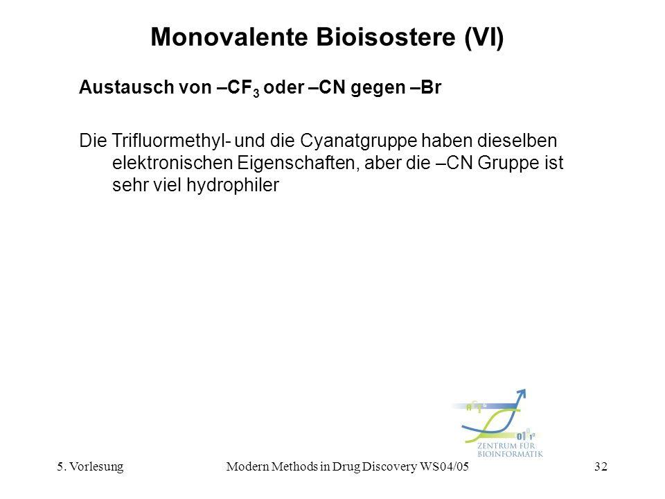 Monovalente Bioisostere (VI)
