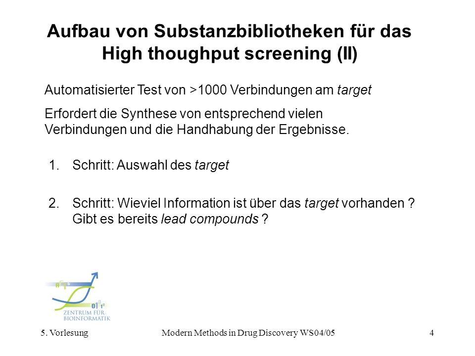 Aufbau von Substanzbibliotheken für das High thoughput screening (II)