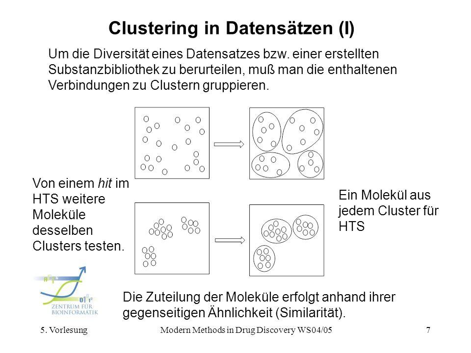 Clustering in Datensätzen (I)