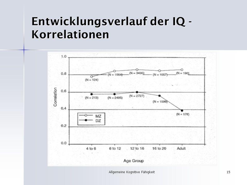 Entwicklungsverlauf der IQ - Korrelationen