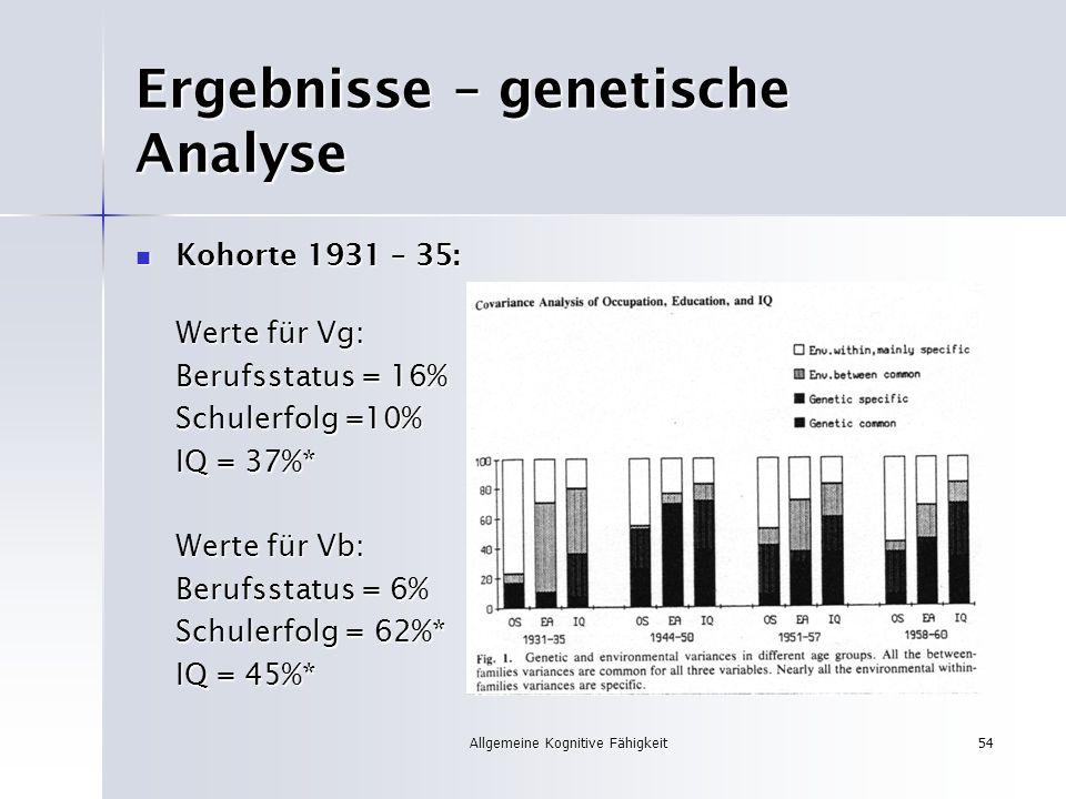 Ergebnisse – genetische Analyse