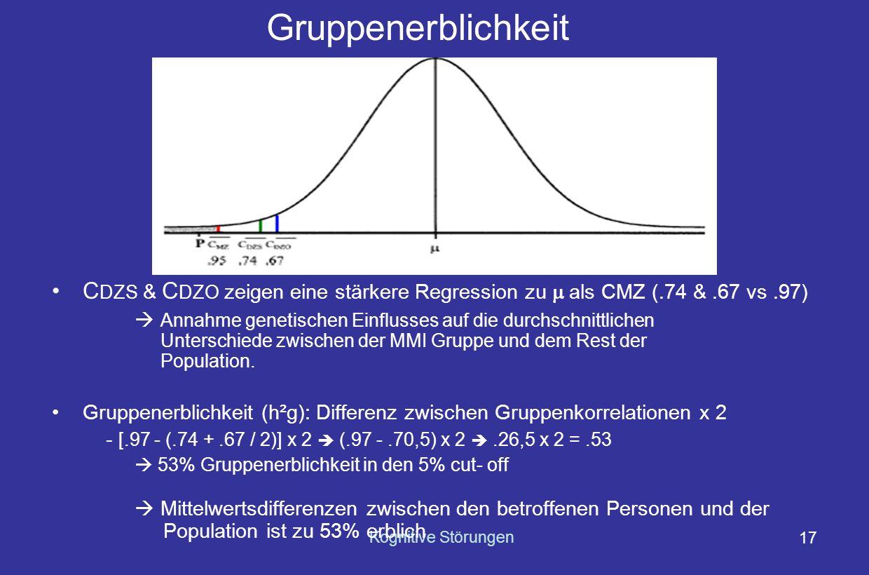 Gruppenerblichkeit CDZS & CDZO zeigen eine stärkere Regression zu m als CMZ (.74 & .67 vs .97)