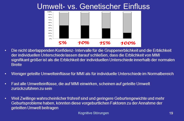 Umwelt- vs. Genetischer Einfluss