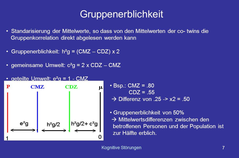 Gruppenerblichkeit Standarisierung der Mittelwerte, so dass von den Mittelwerten der co- twins die.