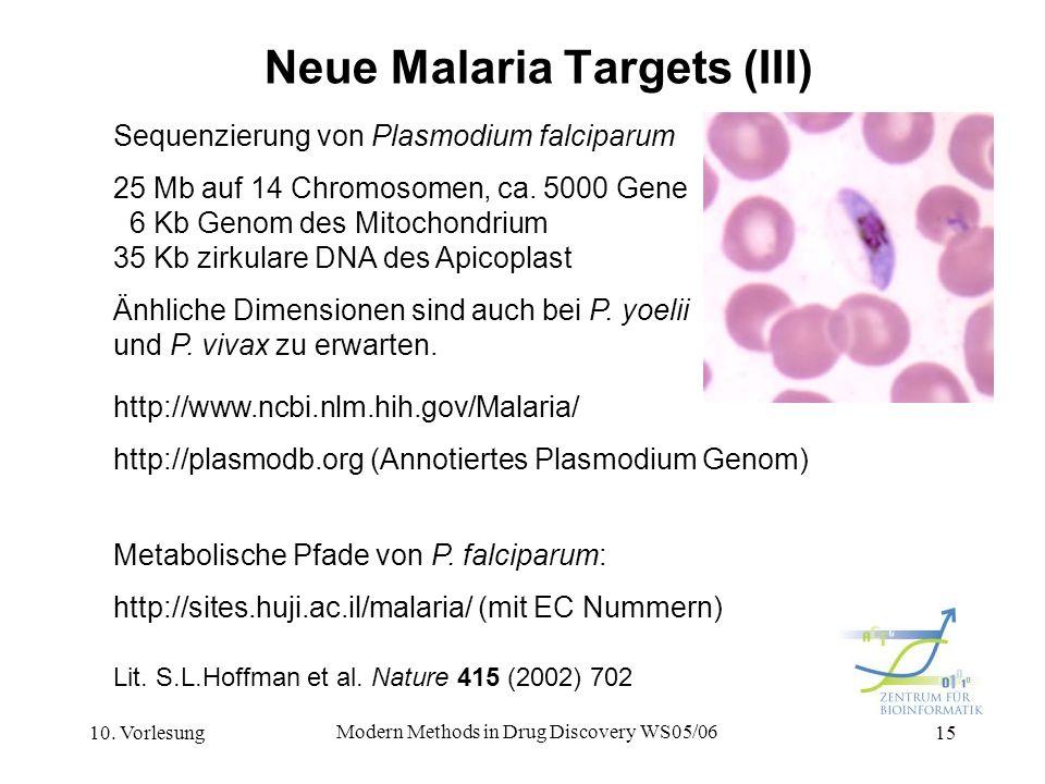 Neue Malaria Targets (III)