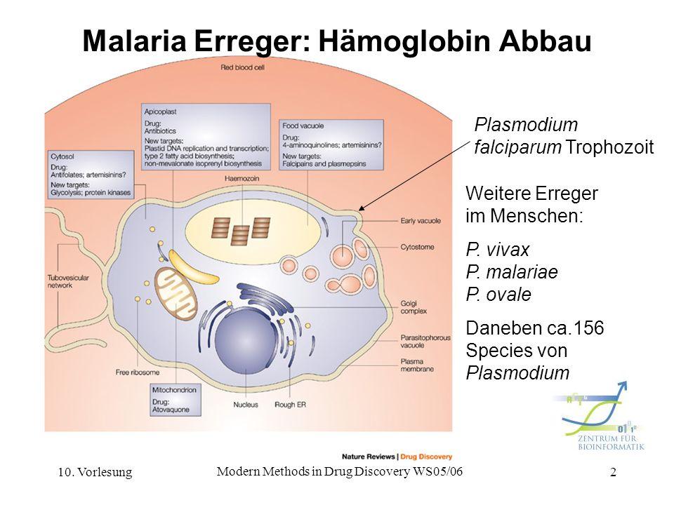 Malaria Erreger: Hämoglobin Abbau