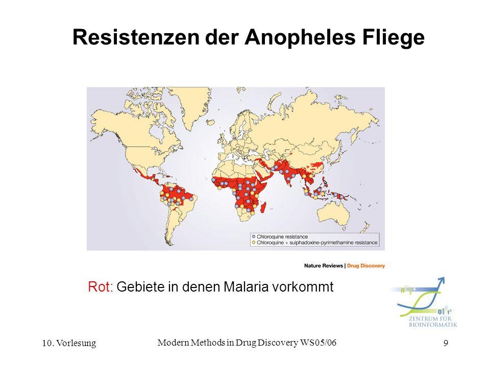 Resistenzen der Anopheles Fliege