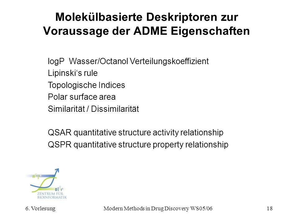 Molekülbasierte Deskriptoren zur Voraussage der ADME Eigenschaften